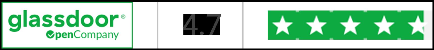 Glassdoor OpenCompany Badge